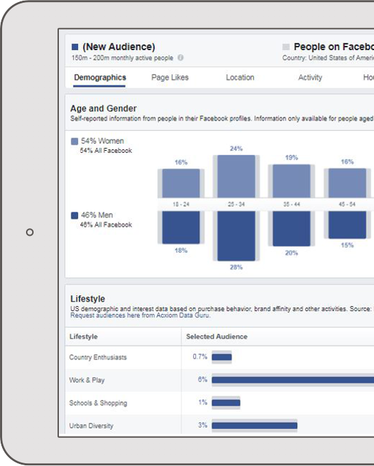 facebook dashboard for clients