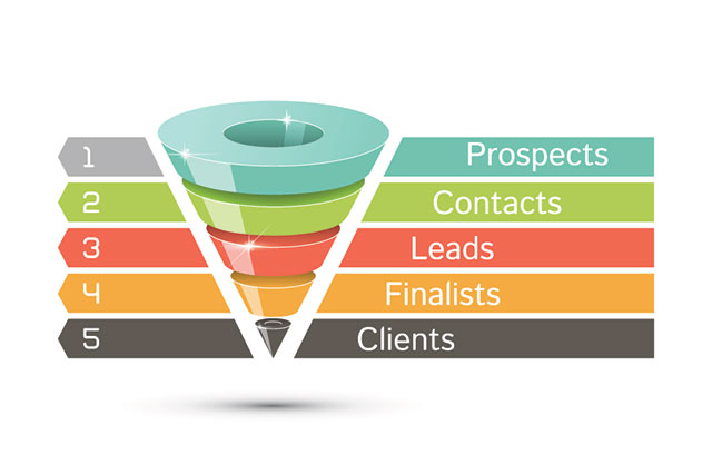 sales-funnel facebook ads